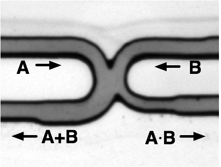 Microfluidic AND-OR gate