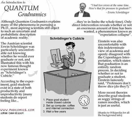 Introduction to Quantum Gradnamics (c) Jorge Cham