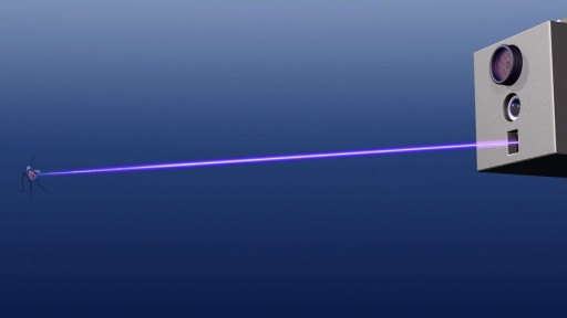 Photonic Fence